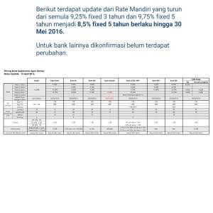 update rate kpa